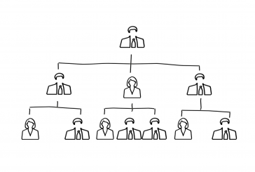 Why You Should Throw Out the Org Chart